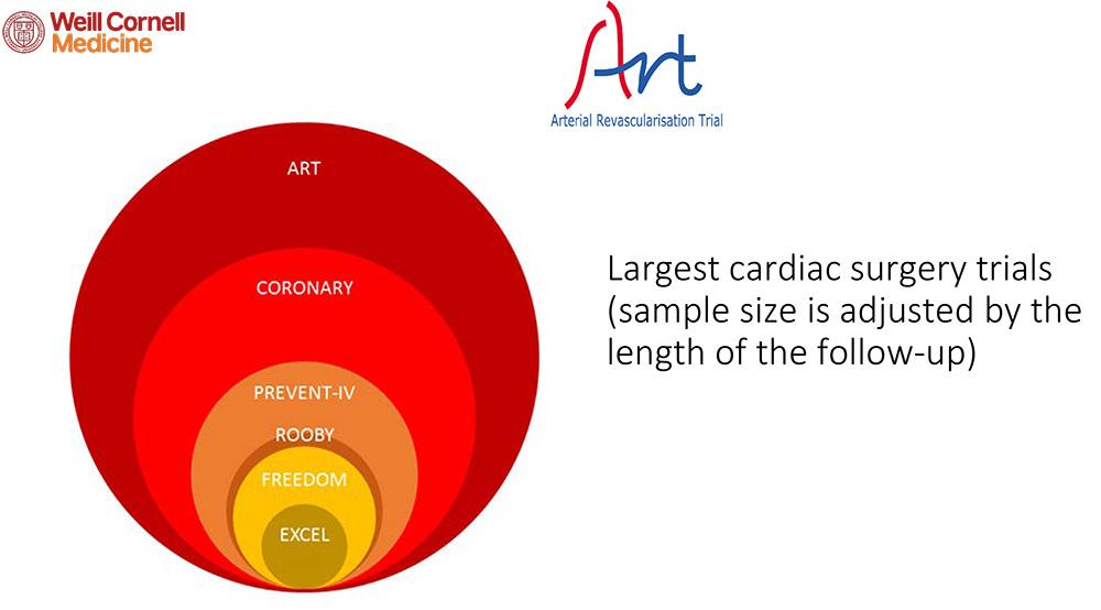 Largest cardiac surgery trials.jpg